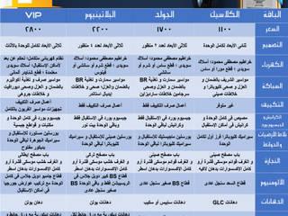 باقات التشطيب مع كاسل هتوفرلك وهيكون بيتك أحلي: حديث  تنفيذ كاسل للإستشارات الهندسية وأعمال الديكور في القاهرة, حداثي