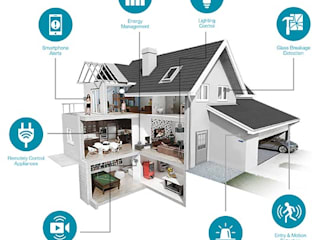 Automation of 3BHK in Omaxe Faridabad - Delhi NCR Modern houses by TechnoCraft Smarthome Solutions Modern