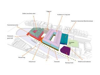 Armamentarium Deft:  Kantoorgebouwen door K.A.S. - architectuur - stedebouw - strategie, Industrieel