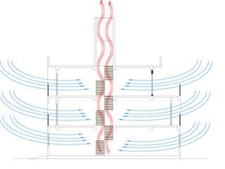 每面梯板不相連以利於浮力通風,排出熱氣產生氣流循環: 不拘一格  by Unicorn Design, 隨意取材風