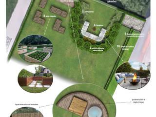 Oriana Leone Landscape Architect Modern style gardens