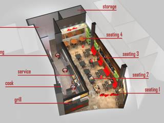 plan Çeliker Mimarlık Modern
