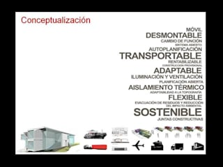 Industrial style houses by ELITE ARQUITECTOS Industrial
