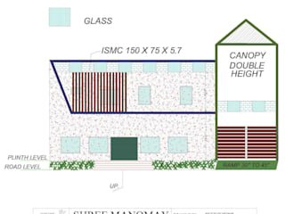 RESIDENTIAL PROJECT @ KASHIPUR: modern  by Shree Manomay Architects and Engineers,Modern