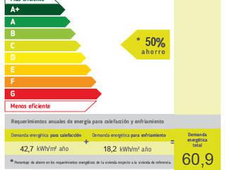 CONDOMINIO RESIDENCIAL LOS LINGUES DE MACHALÍ de NArq / Arquitectura Sustentable