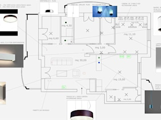 od antonio felicetti architettura & interior design Nowoczesny