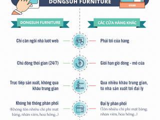 Dongsuh Furniture BedroomBeds & headboards