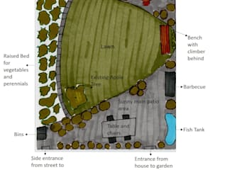 Online Garden Sketch The Rooted Concept Garden Designs by Deborah Biasoli Сад в эклектичном стиле
