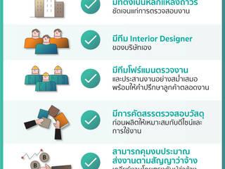 Why modernize? & Operating Process Modernize Design + Turnkey ตกแต่งภายใน