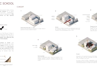 G._ALARQ + TAGA Arquitectos Tropical style study/office