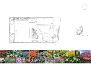 greenffink Jardines de estilo rústico