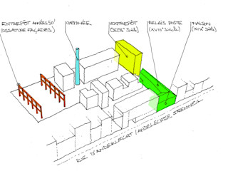 MDW Architecture