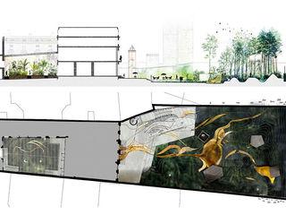 Jardin du parfum Fertiles Musées originaux
