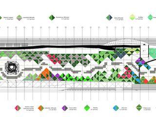 Lugo - Architettura del Paesaggio e Progettazione Giardini Vườn phong cách hiện đại