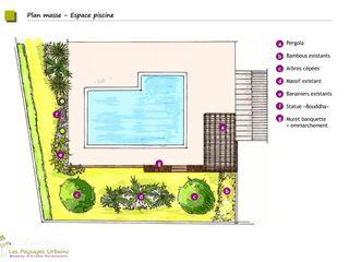 Plans LES PAYSAGES URBAINS Jardin moderne