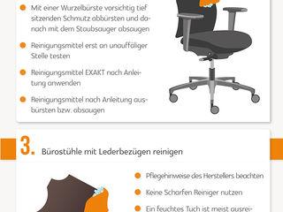 Ergonomie am Arbeitsplatz Büromöbel-Experte ArbeitszimmerStühle