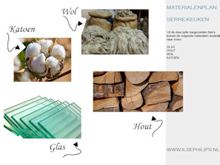 Materialenplan serre-keuken ilsephilips