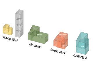 HBA-rchitects Planchers