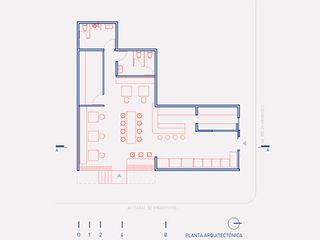 All Arquitectura