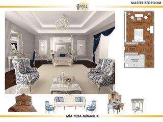 Miapera MİMARLIK Dormitorios pequeños Madera Azul