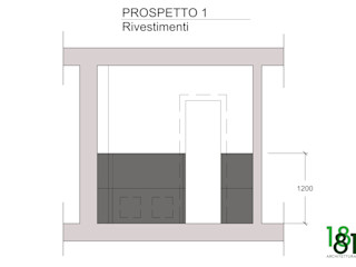 Arch. Sara Pizzo - Studio 1881