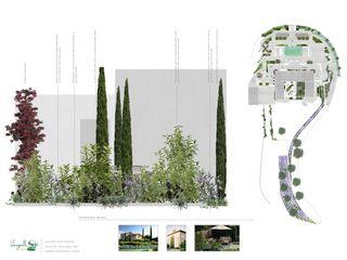 PROYECTO PAISAJISTICO DEIA VINAGRELLA Jardines de estilo mediterráneo