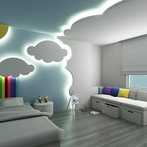 C mo dise ar una habitaci n divertida for Como disenar una habitacion en 3d