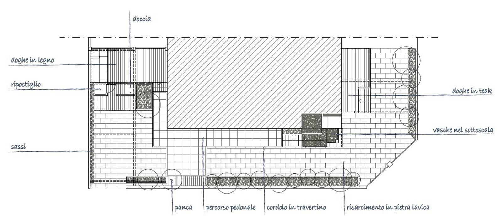 Giardino: Giardino in stile  di CAFElab studio