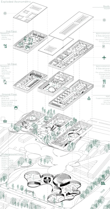 Museos De Estilo Por Nas Architecture