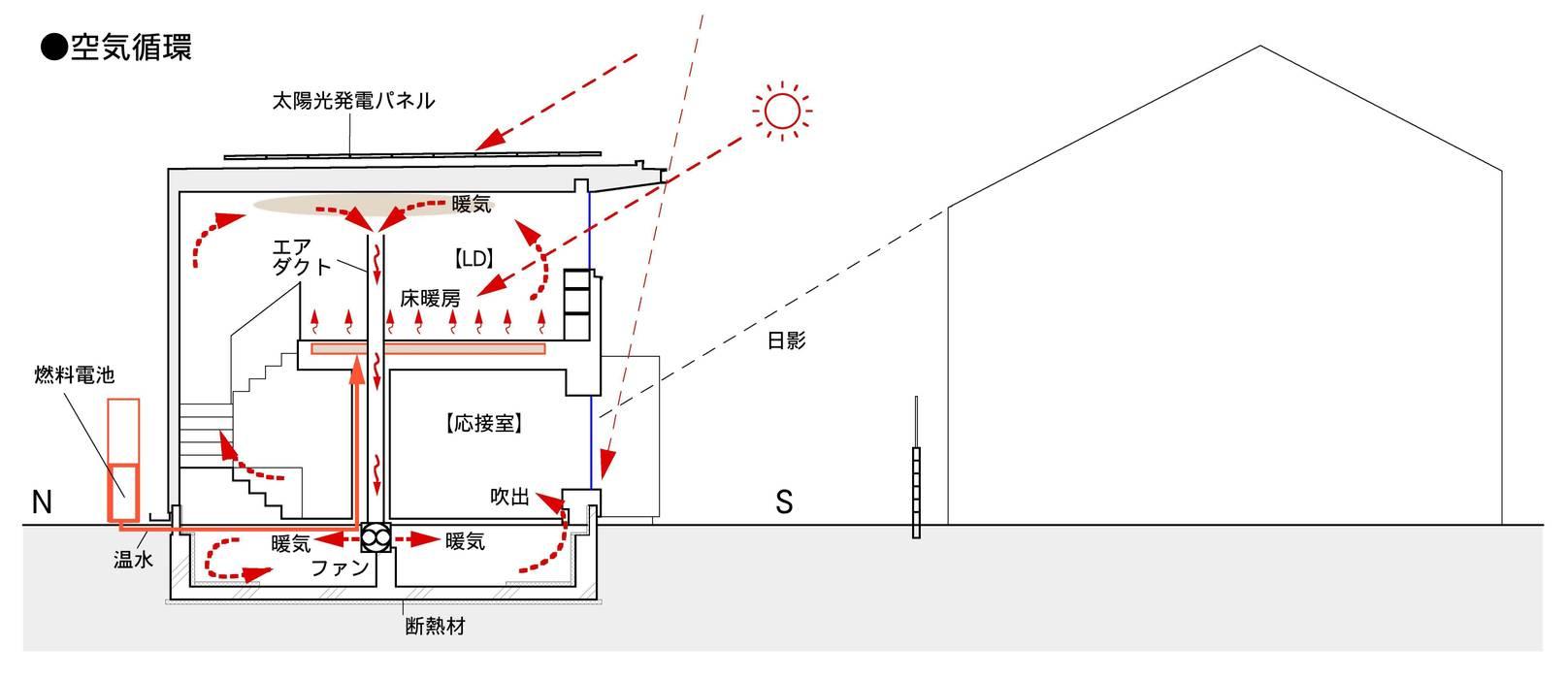冬の熱環境計画 家 の スタジオ・アーキファーム