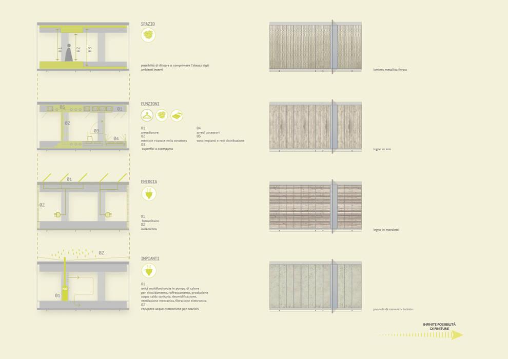 ECOSISTEMA45 _ molteplici usi e finiture Case in stile scandinavo di STUDIO M2R ARCHITETTURA Scandinavo