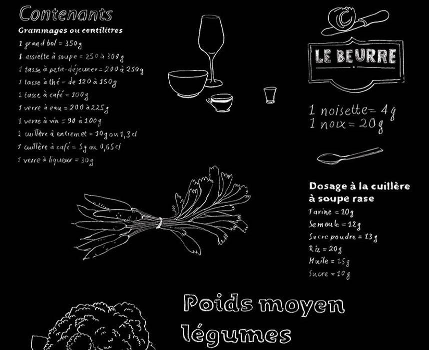 Papier Peint Pense Bete De Cuisine Tableau Noir De Style
