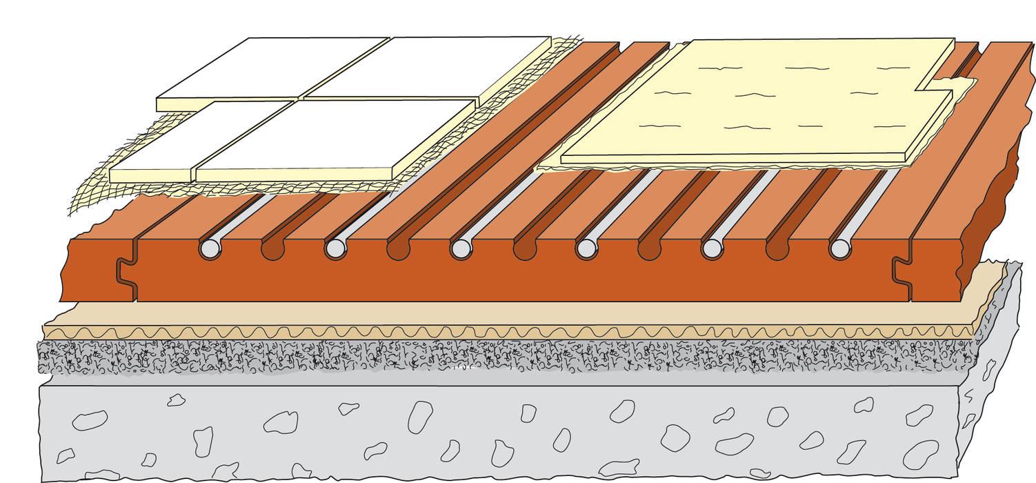 de estilo  de Wärmekombinat GmbH