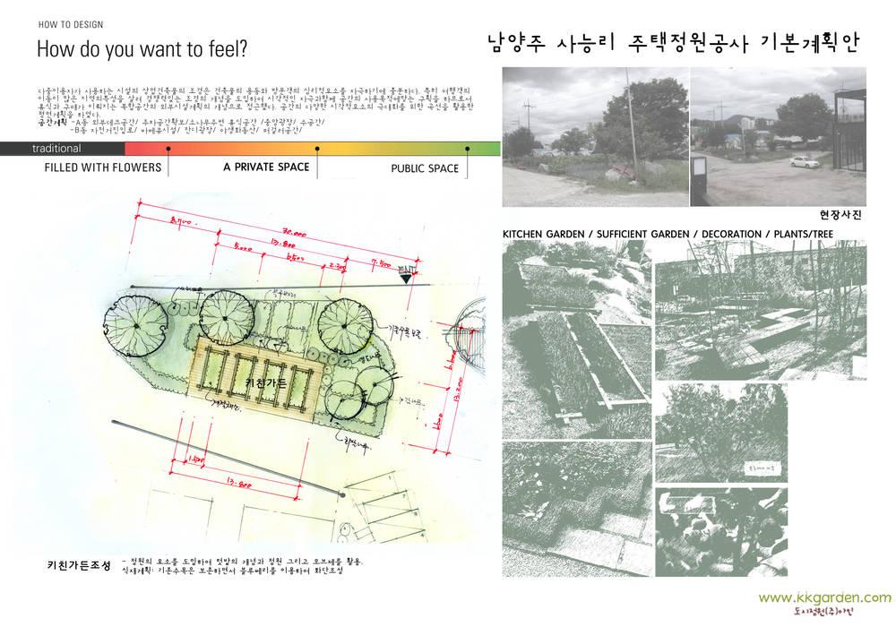 kitchen garden: Urban Garden AIN.Ltd의  정원