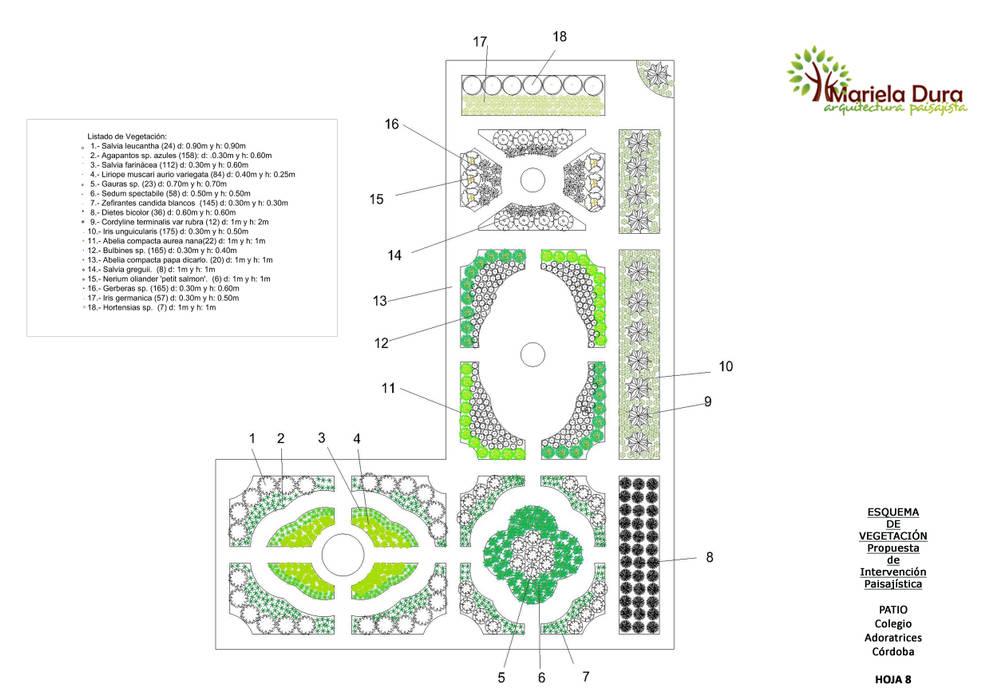 HOJA 8: Jardines de estilo  por MARIELA DURA ARQUITECTURA PAISAJISTA