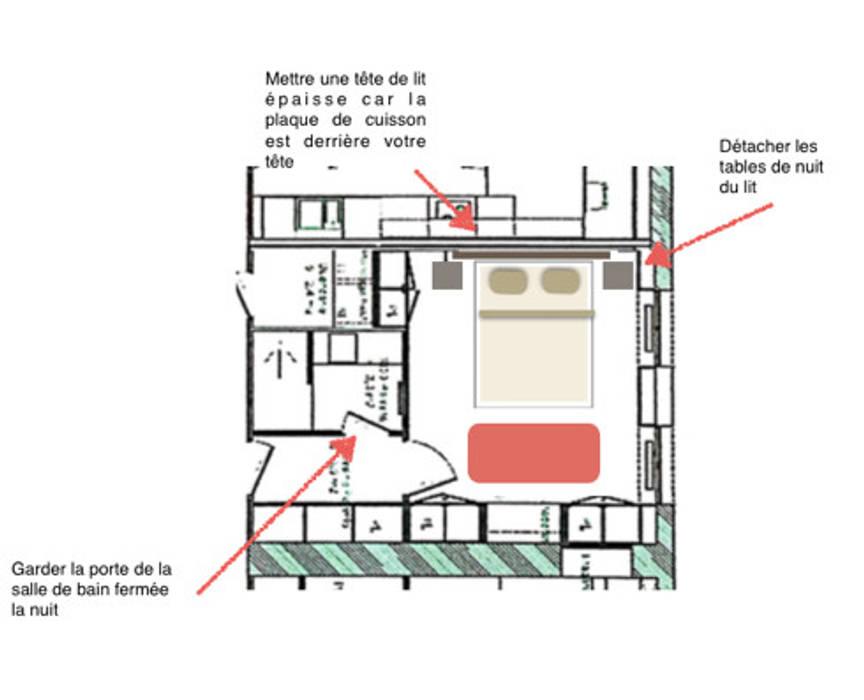 Aménagement Fengshui : Chambre de style de style Moderne par Myriem de Poncins