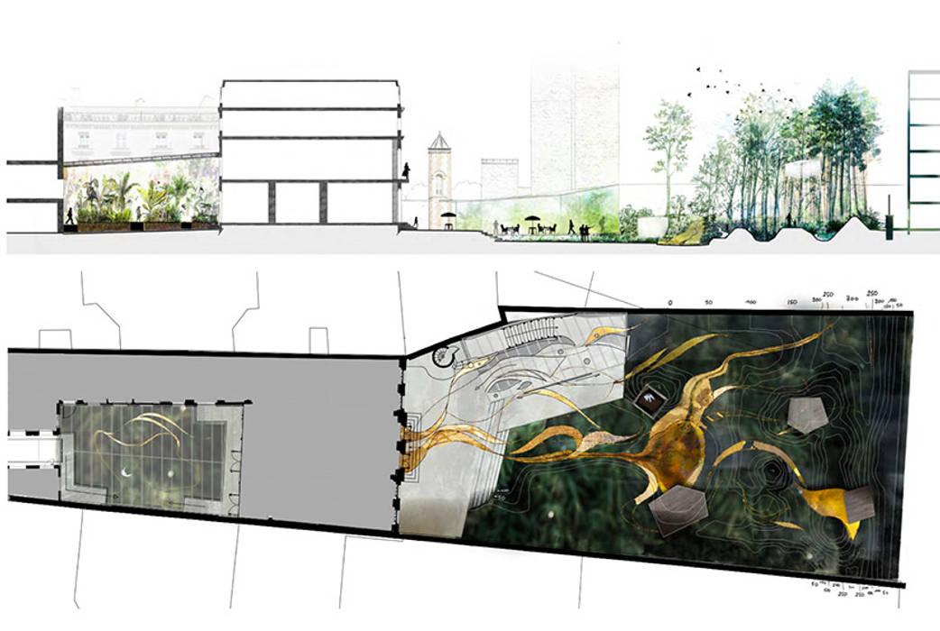 Jardin du parfum: Musées de style  par Fertiles
