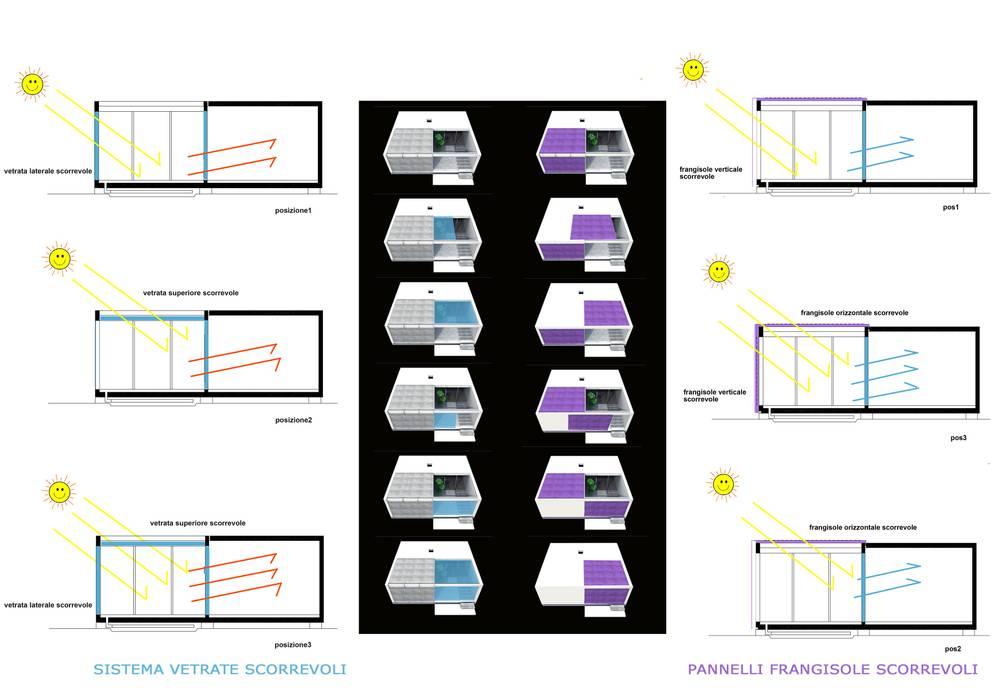 sistema biocliamatico passivo : Case in stile in stile Moderno di Altro_Studio