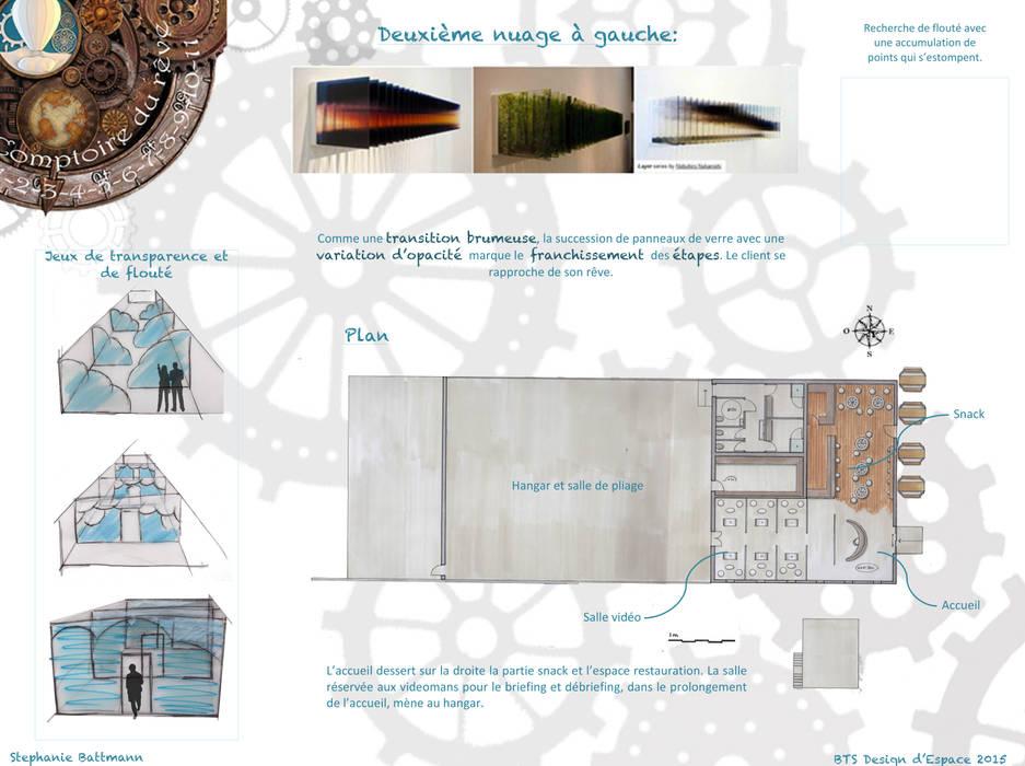 Comptoir du rêve. 3: Garage / Hangar de style de style eclectique par Sb Design Concept