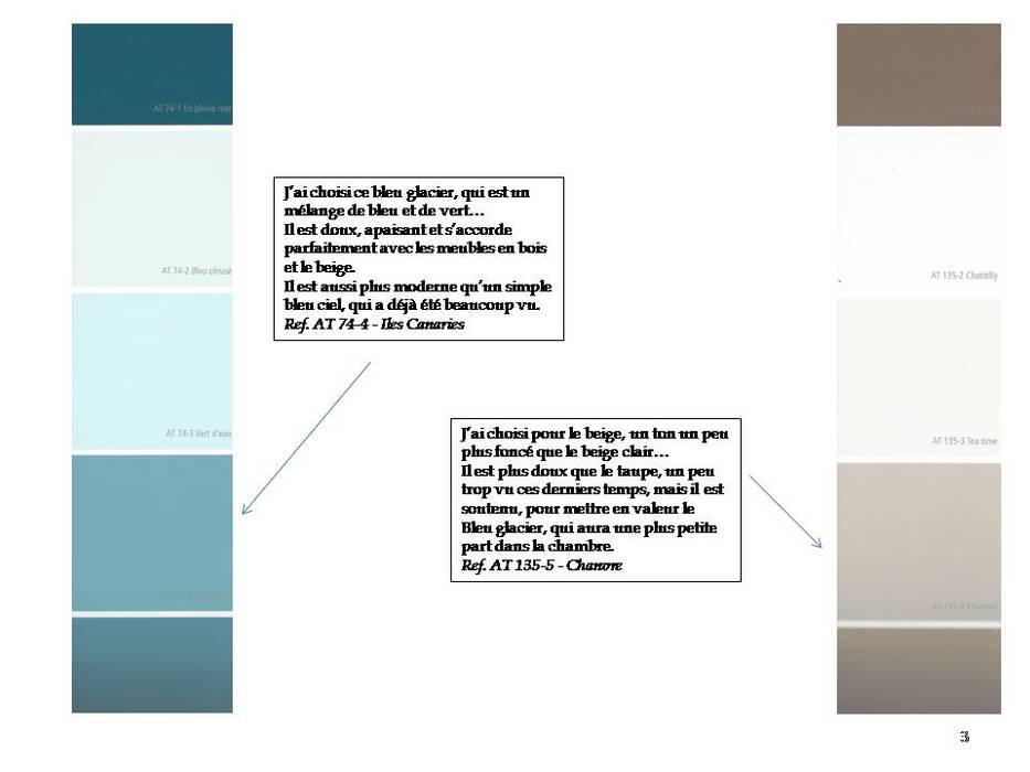 Choix des couleurs: Chambre de style  par L'Oeil DeCo