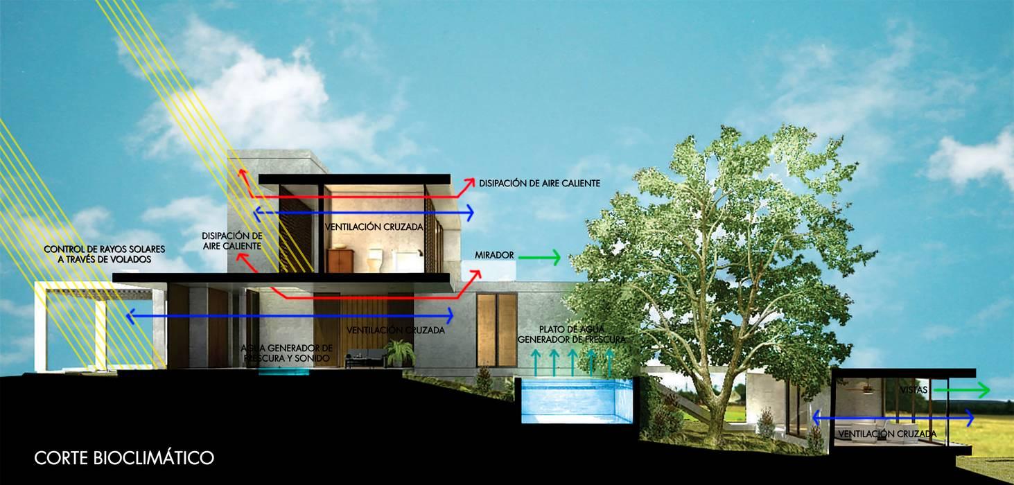 Corte bioclimatico Yucatan Green Design