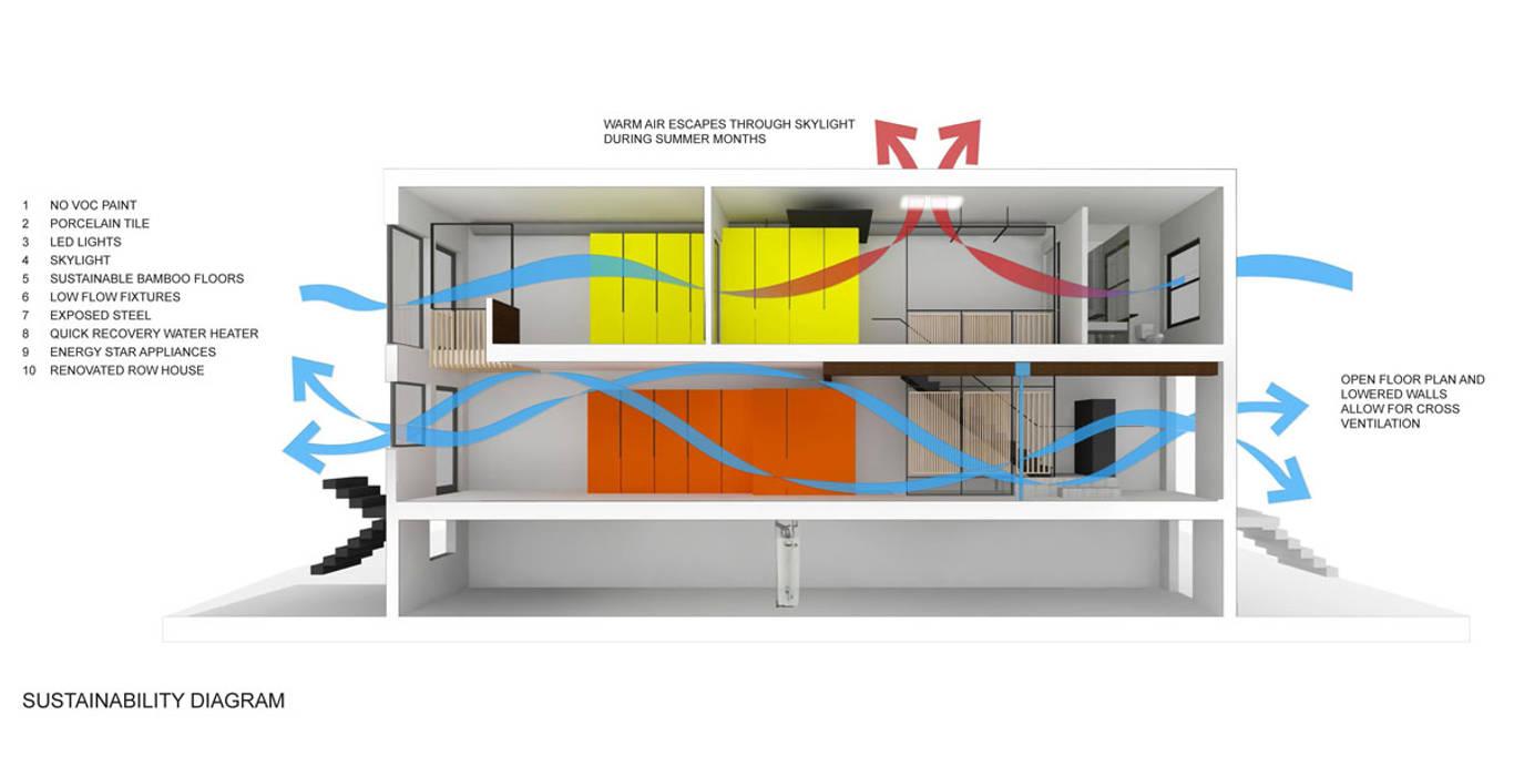 Mi Casita : Carmen's: modern  by KUBE architecture, Modern