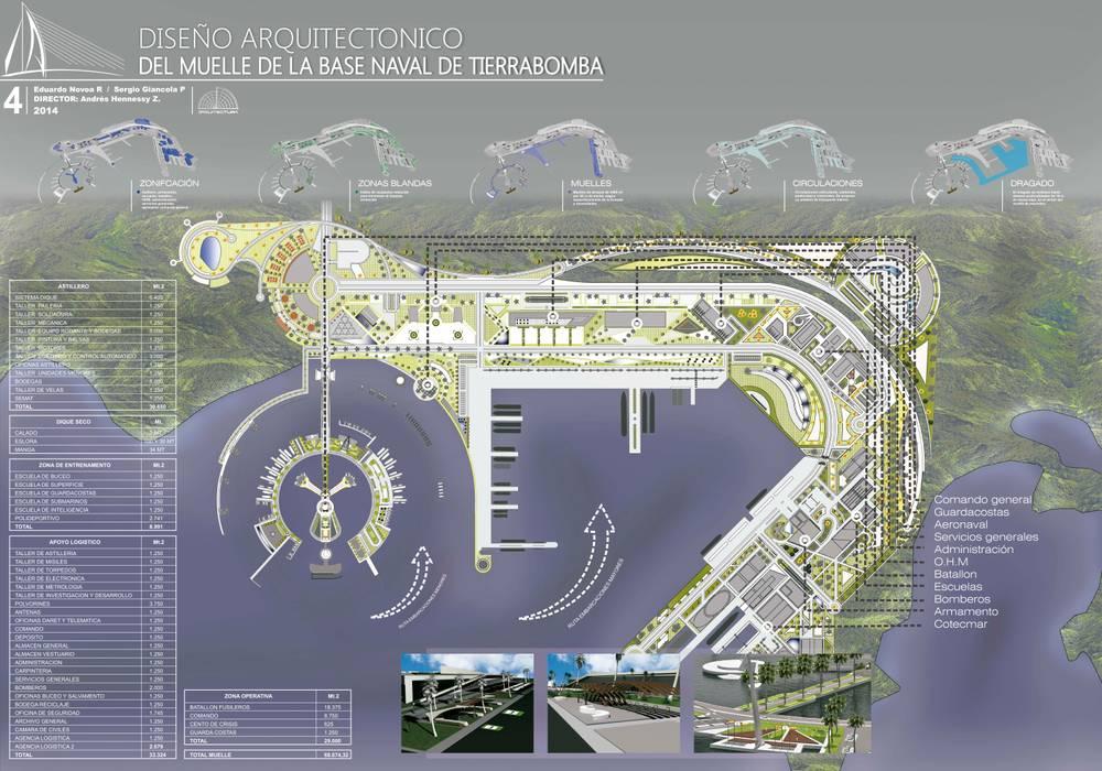 PROPUESTA URBANA ZONIFICADA de EDUARDO NOVOA ARQUITECTO INDEPENDIENTE Moderno