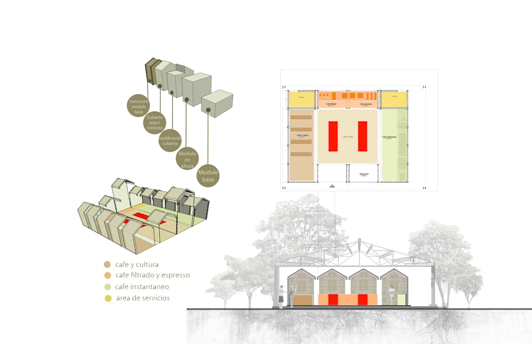 MOMENTOS DE CAFÉ _ Colcafé: Comedores de estilo  por tresarquitectos