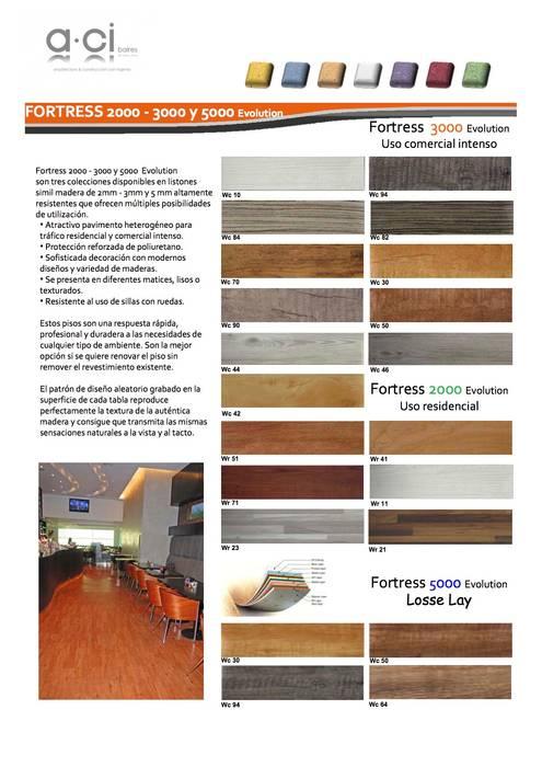 Vinilicos Gea Floor : Cocinas de estilo moderno por ACI BAIRES