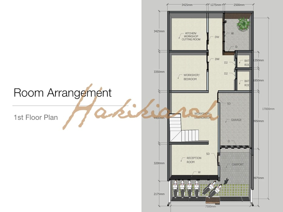 House/Office Oleh Hakikiarch Architect Freelancer Modern