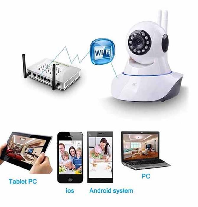 市场上的wifi有很多种类和型号的产品都非常多样化 by Công Ty An Thành Phát Mediterranean Plastic