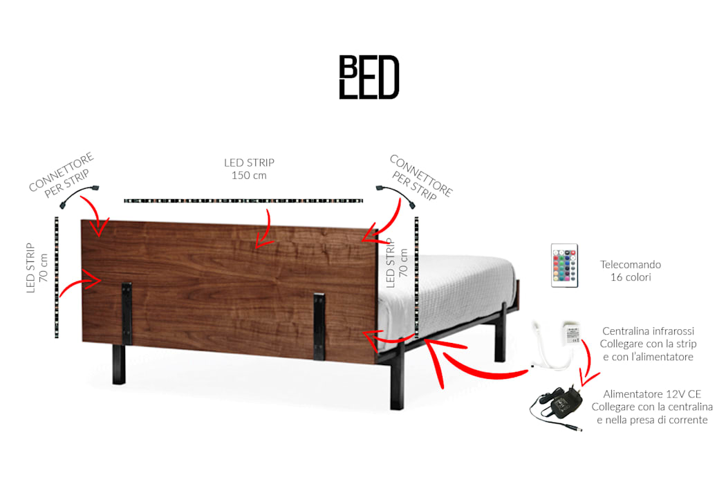 BEDLED - kit striscia led per retroilluminazione testiera del letto: Camera da letto in stile  di Eleni Lighting
