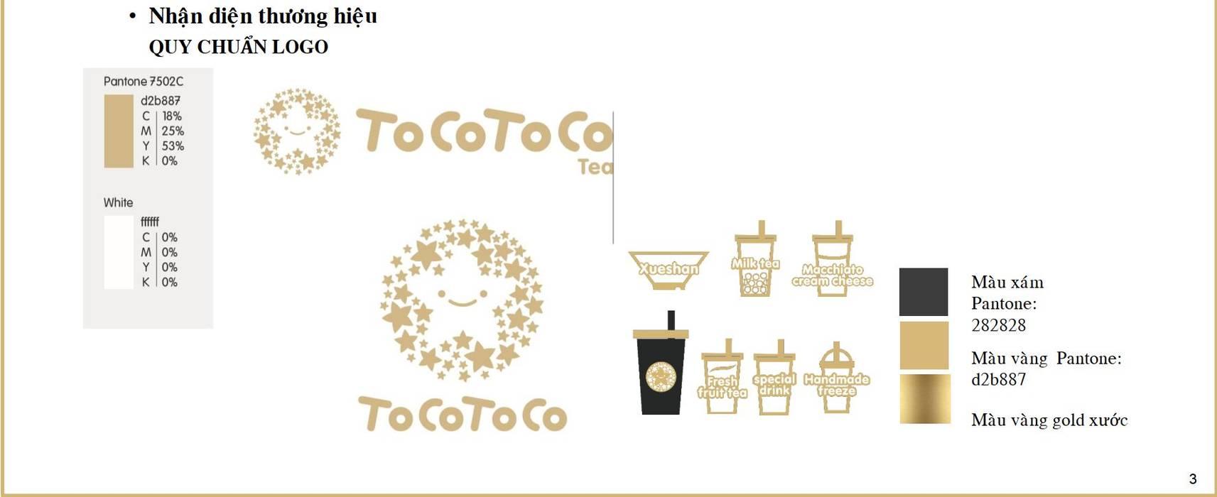 Thiết kế thi công nội thất quán trà sữa Tocotoco tại tphcm bởi NEOHouse