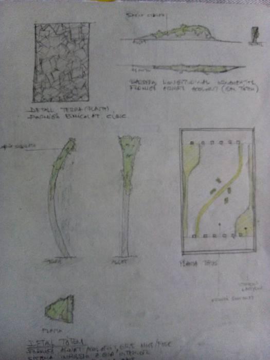 Boceto / detalles en planta de S. in the Garden, jardines de verdad Minimalista